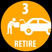 Iconos-retire